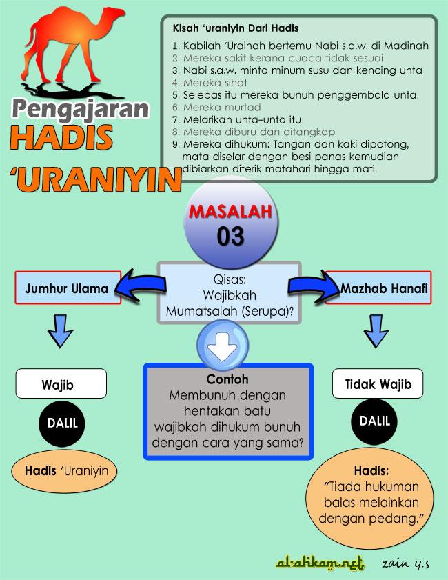 Al Ahkam Net 1434 Sumber Rujukan Islam Anda