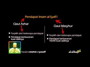 Mengenali Apa Itu Qaul Azhar, Masyhur, Ashah & Shahih Dalam Mazhab Syafi'i
