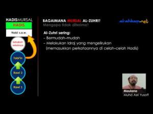 Apa Itu Hadis Mursal? Mengapa Mursal al-Zuhri Ditolak & Said bin al-Musaiyab Diterima?